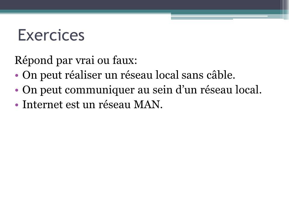 Exercices Répond par vrai ou faux: On peut réaliser un réseau local sans câble. On peut communiquer au sein dun réseau local. Internet est un réseau M