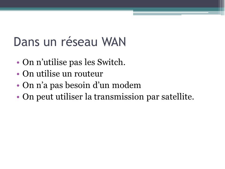 Dans un réseau WAN On nutilise pas les Switch. On utilise un routeur On na pas besoin dun modem On peut utiliser la transmission par satellite.