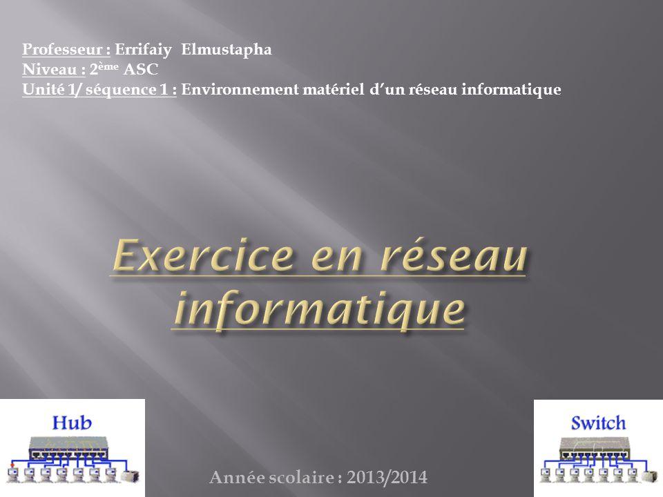 Professeur : Errifaiy Elmustapha Niveau : 2 ème ASC Unité 1/ séquence 1 : Environnement matériel dun réseau informatique Année scolaire : 2013/2014
