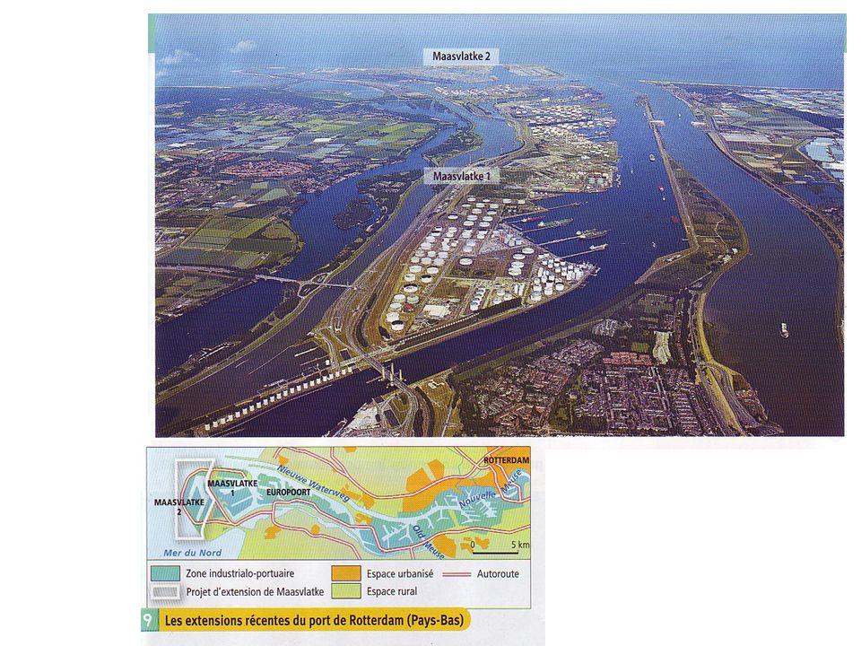 2/ Agir pour une gestion durable des littoraux Vidéo banc de sable artificiel aux Pays-Bas – 2min 12