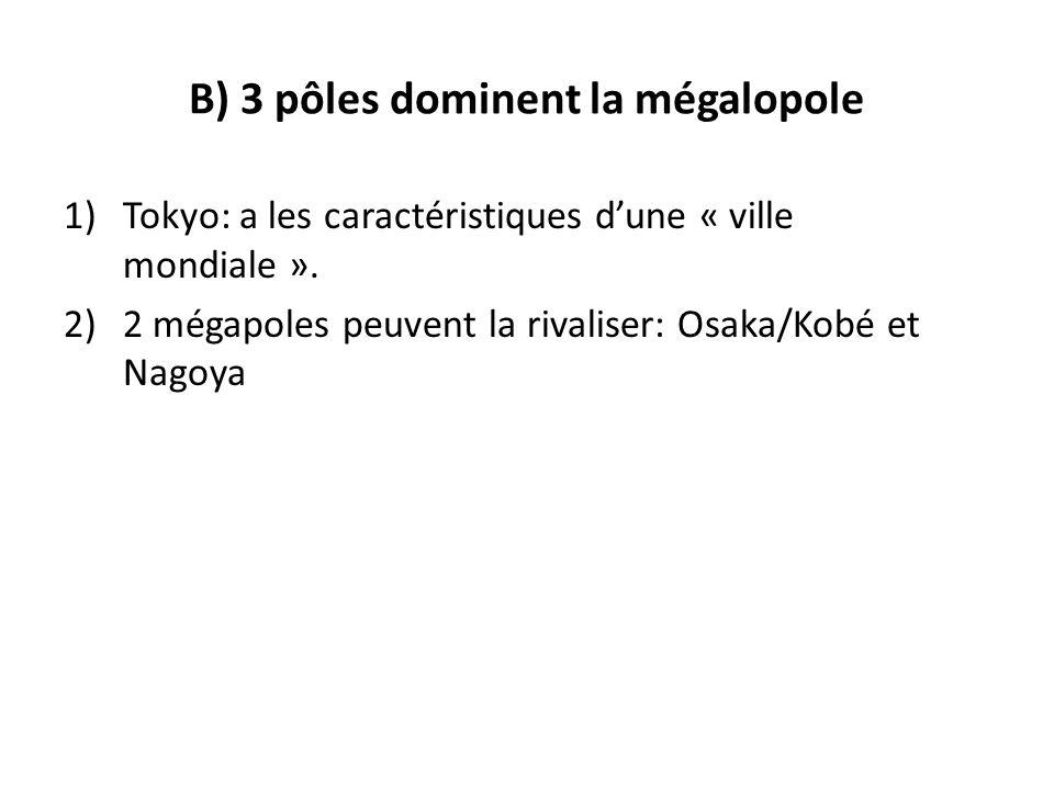 B) 3 pôles dominent la mégalopole 1)Tokyo: a les caractéristiques dune « ville mondiale ». 2)2 mégapoles peuvent la rivaliser: Osaka/Kobé et Nagoya