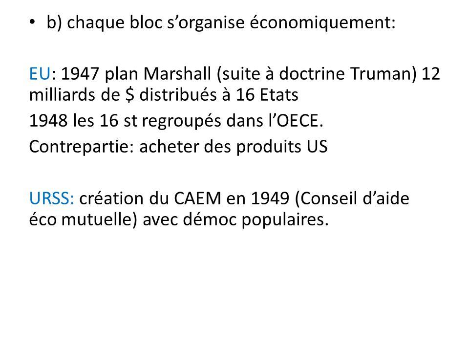 b) chaque bloc sorganise économiquement: EU: 1947 plan Marshall (suite à doctrine Truman) 12 milliards de $ distribués à 16 Etats 1948 les 16 st regro