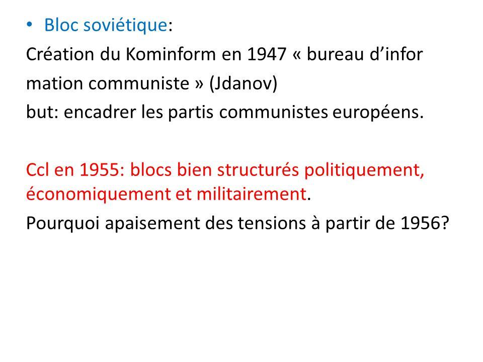 Bloc soviétique: Création du Kominform en 1947 « bureau dinfor mation communiste » (Jdanov) but: encadrer les partis communistes européens. Ccl en 195