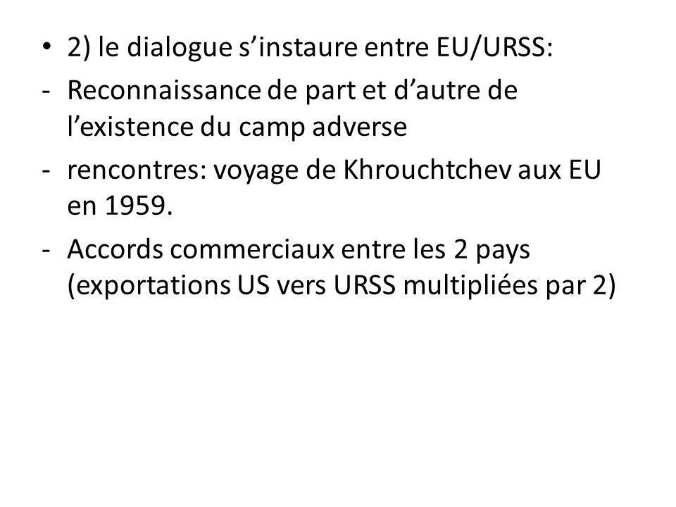 2) le dialogue sinstaure entre EU/URSS: -Reconnaissance de part et dautre de lexistence du camp adverse -rencontres: voyage de Khrouchtchev aux EU en
