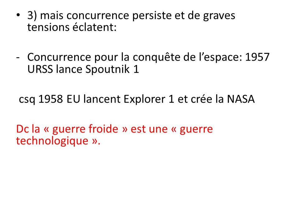 3) mais concurrence persiste et de graves tensions éclatent: -Concurrence pour la conquête de lespace: 1957 URSS lance Spoutnik 1 csq 1958 EU lancent