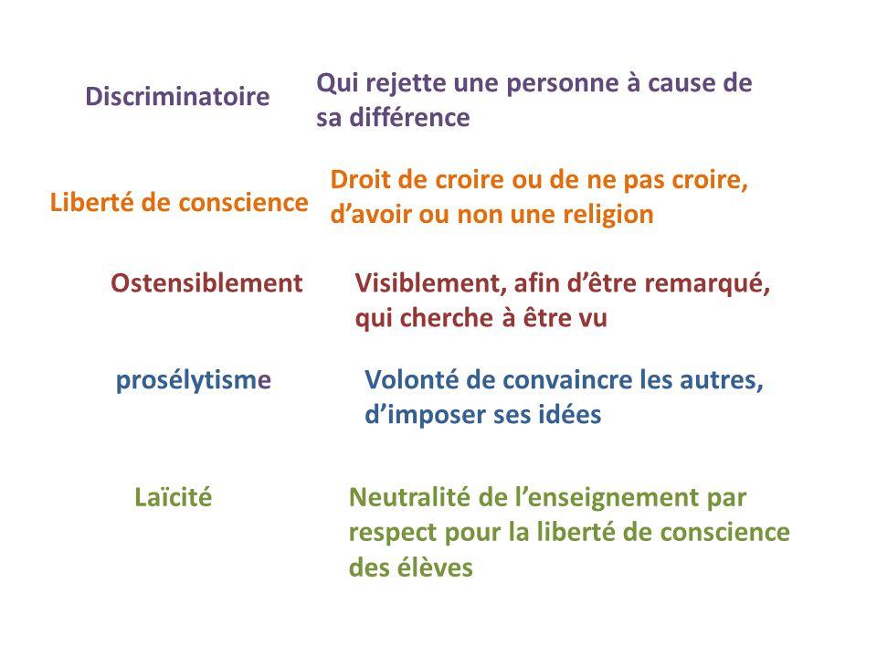 Discriminatoire Qui rejette une personne à cause de sa différence Liberté de conscience Droit de croire ou de ne pas croire, davoir ou non une religio