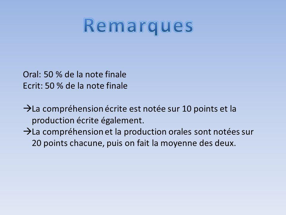 Oral: 50 % de la note finale Ecrit: 50 % de la note finale La compréhension écrite est notée sur 10 points et la production écrite également.
