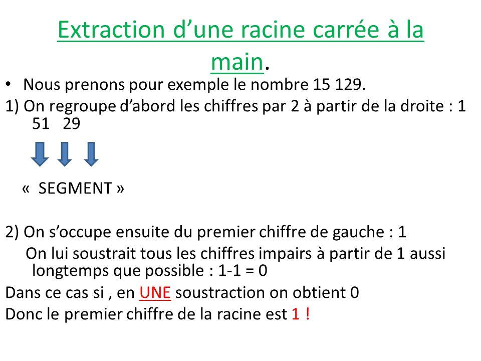 Extraction dune racine carrée à la main. Nous prenons pour exemple le nombre 15 129. 1) On regroupe dabord les chiffres par 2 à partir de la droite :