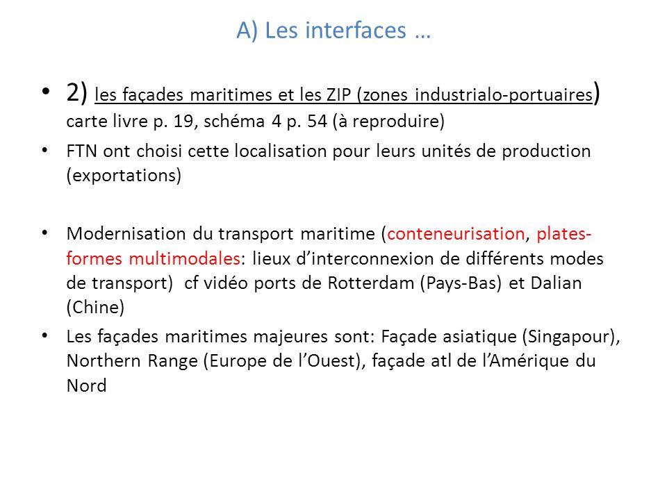 A) Les interfaces … 2) les façades maritimes et les ZIP (zones industrialo-portuaires ) carte livre p. 19, schéma 4 p. 54 (à reproduire) FTN ont chois