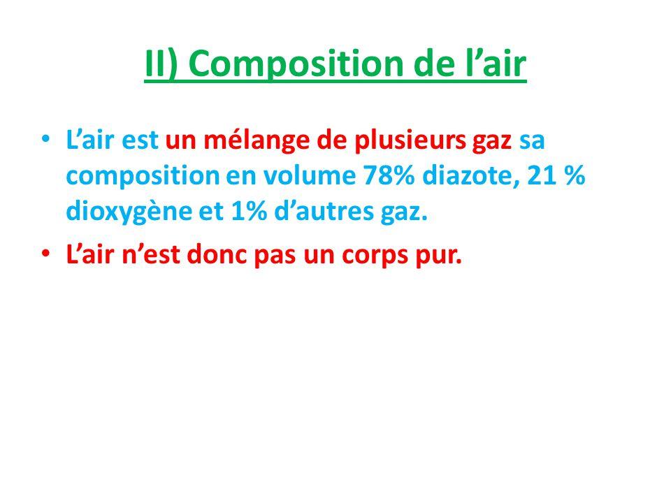 II) Composition de lair Lair est un mélange de plusieurs gaz sa composition en volume 78% diazote, 21 % dioxygène et 1% dautres gaz. Lair nest donc pa