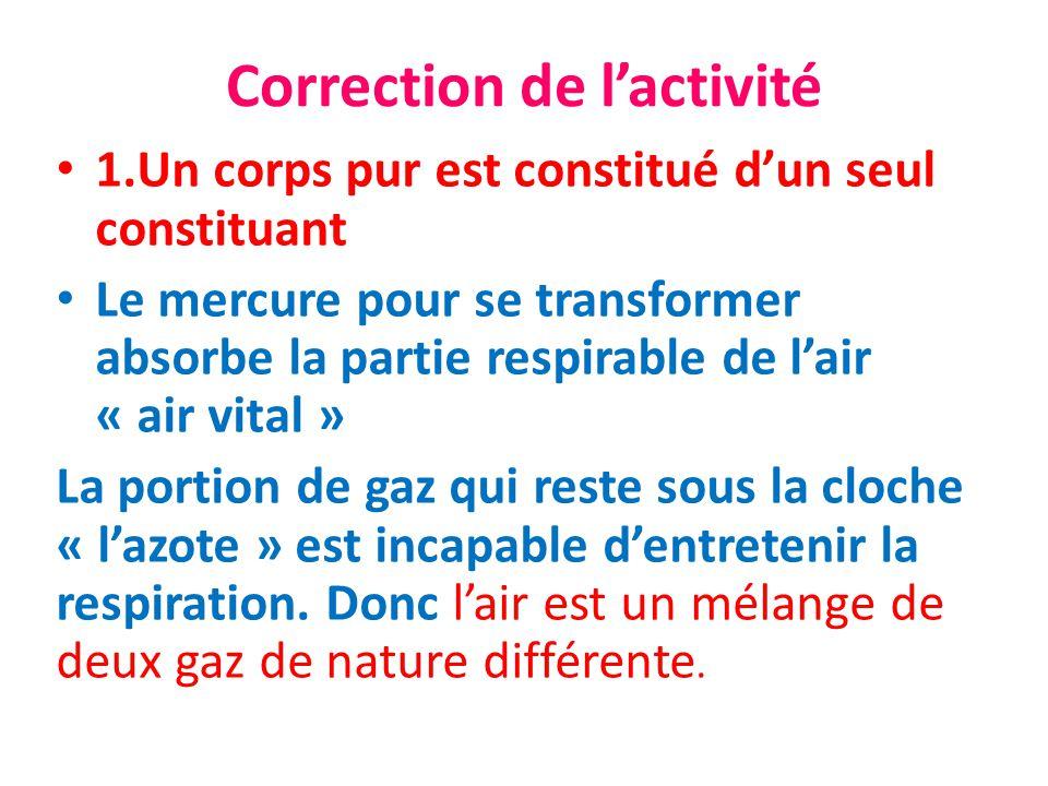 Correction de lactivité 1.Un corps pur est constitué dun seul constituant Le mercure pour se transformer absorbe la partie respirable de lair « air vi