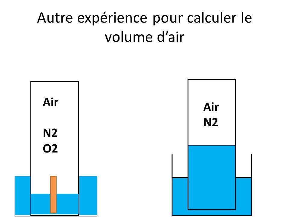 Autre expérience pour calculer le volume dair Air N2 O2 Air N2