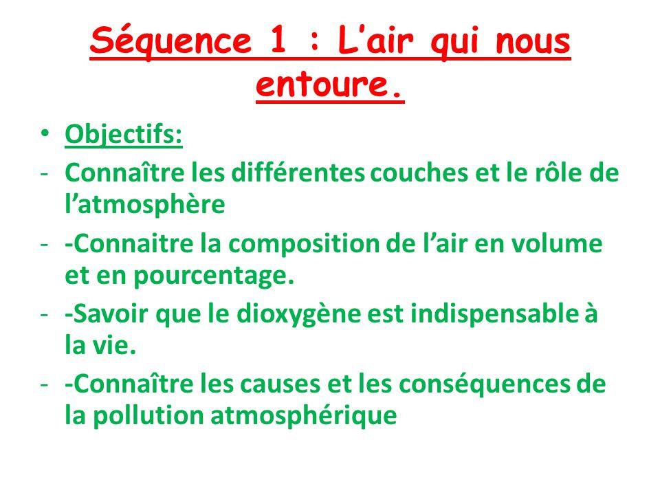 Séquence 1 : Lair qui nous entoure. Objectifs: -Connaître les différentes couches et le rôle de latmosphère --Connaitre la composition de lair en volu