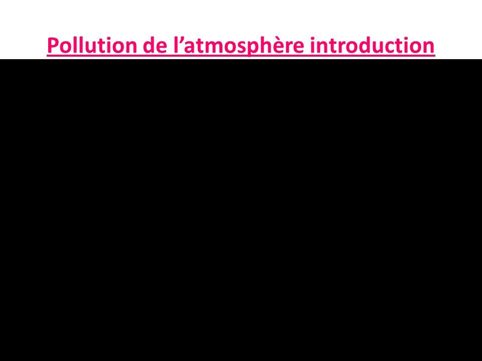 Pollution de latmosphère introduction