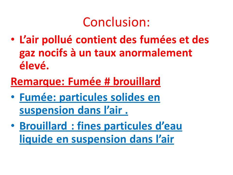 Conclusion: Lair pollué contient des fumées et des gaz nocifs à un taux anormalement élevé. Remarque: Fumée # brouillard Fumée: particules solides en