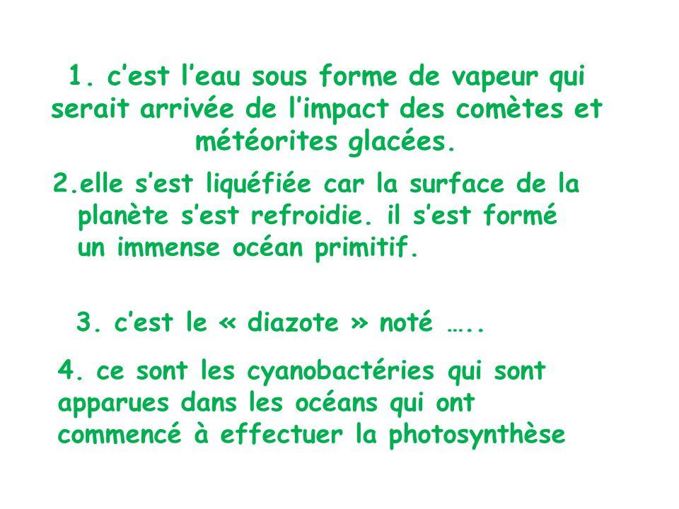 III) La pollution de latmosphère 1.