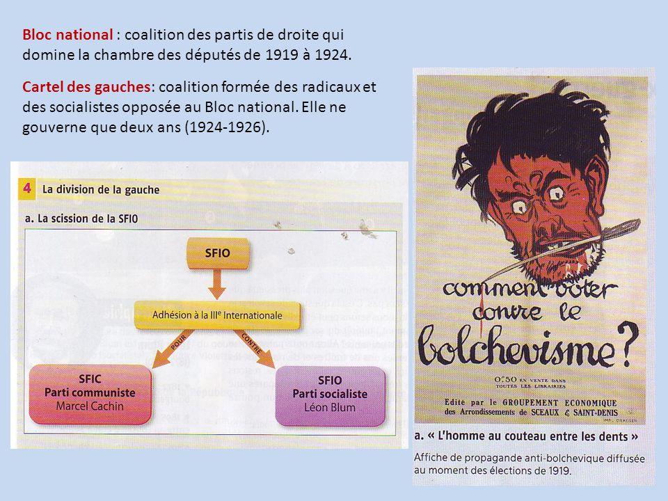 II La crise des années 30 et le Front populaire Ligue : organisation dextrême-droite violemment opposée à la république parlementaire.