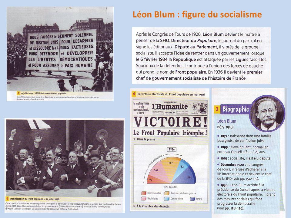 Léon Blum : figure du socialisme