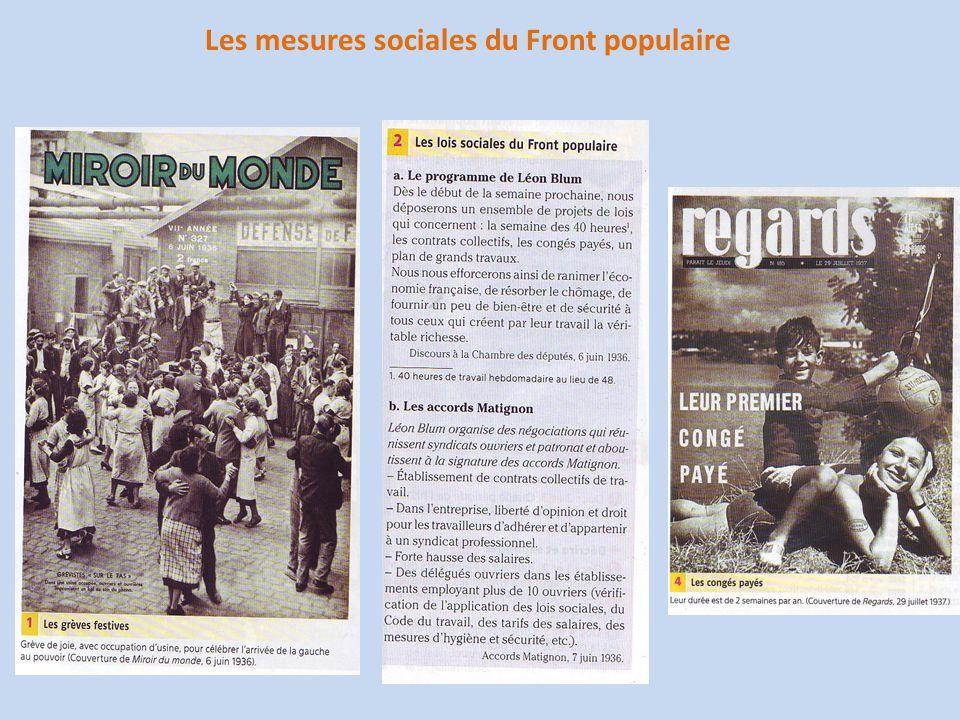 Les mesures sociales du Front populaire