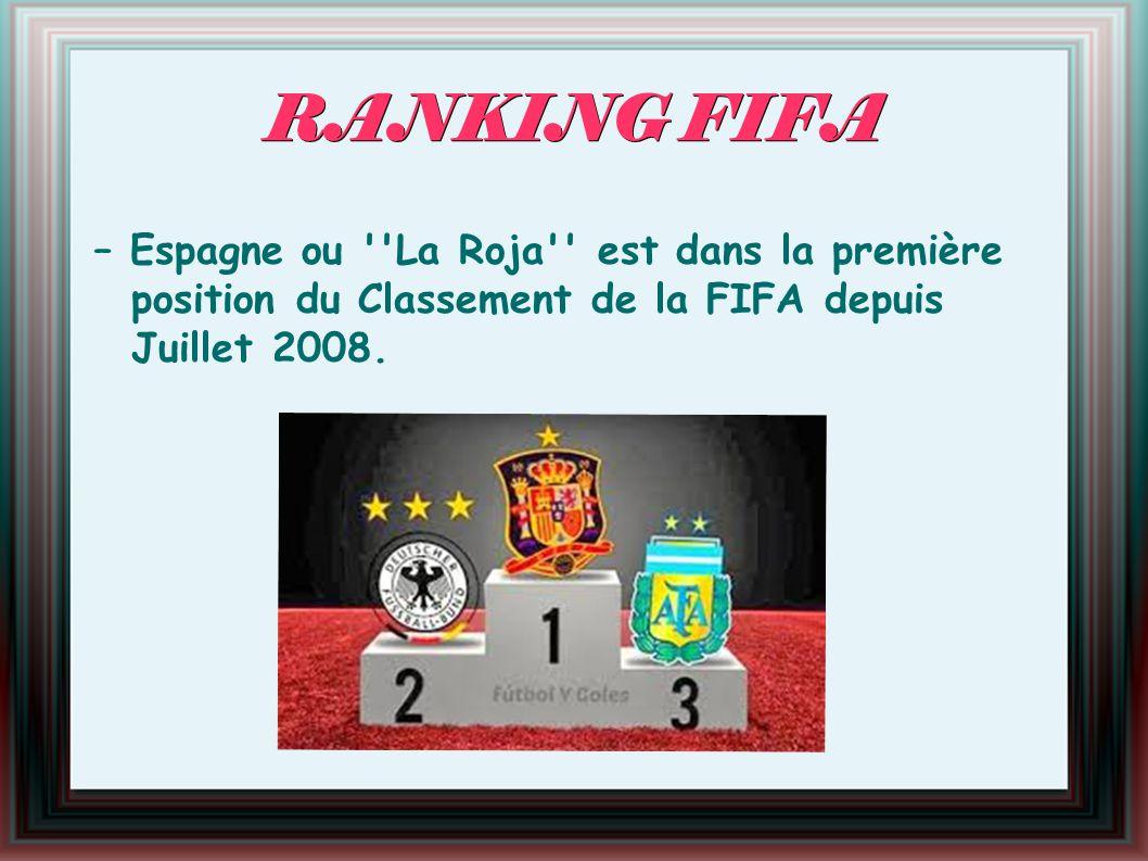 RANKING FIFA – Espagne ou La Roja est dans la première position du Classement de la FIFA depuis Juillet 2008.