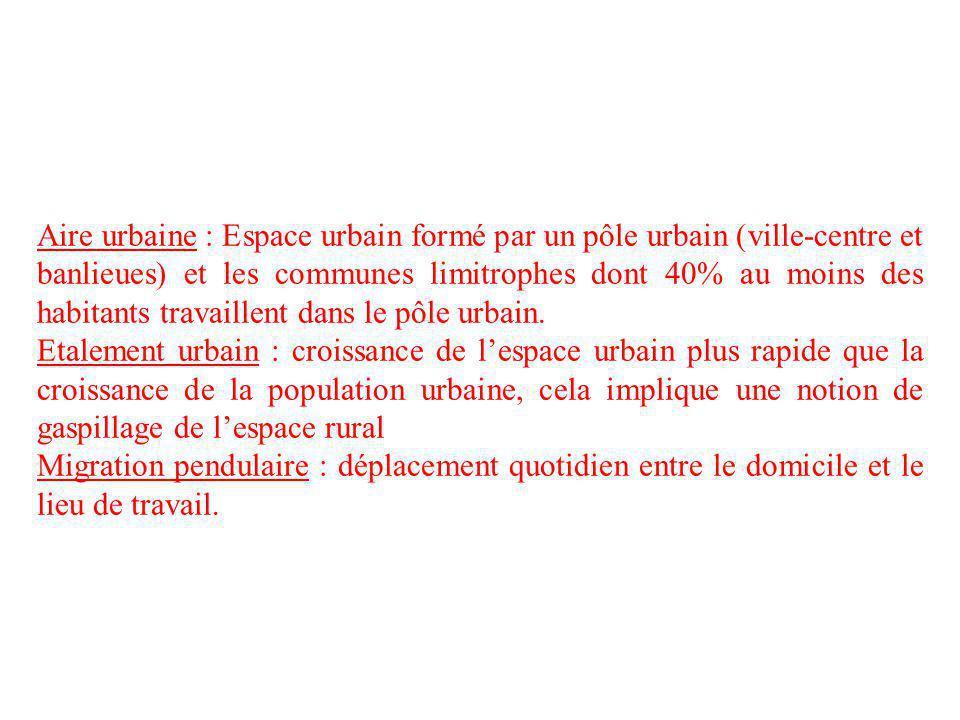 Aire urbaine : Espace urbain formé par un pôle urbain (ville-centre et banlieues) et les communes limitrophes dont 40% au moins des habitants travaill