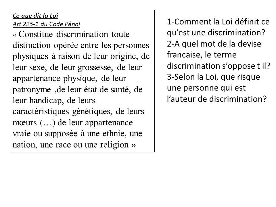 Ce que dit la Loi Art 225-1 du Code Pénal « Constitue discrimination toute distinction opérée entre les personnes physiques à raison de leur origine, de leur sexe, de leur grossesse, de leur appartenance physique, de leur patronyme,de leur état de santé, de leur handicap, de leurs caractéristiques génétiques, de leurs mœurs (…) de leur appartenance vraie ou supposée à une ethnie, une nation, une race ou une religion » 1-Comment la Loi définit ce quest une discrimination.