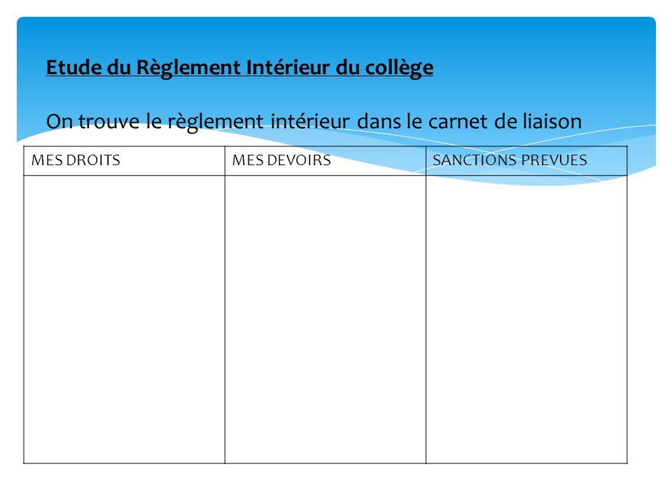 Etude du Règlement Intérieur du collège MES DROITSMES DEVOIRSSANCTIONS PREVUES On trouve le règlement intérieur dans le carnet de liaison