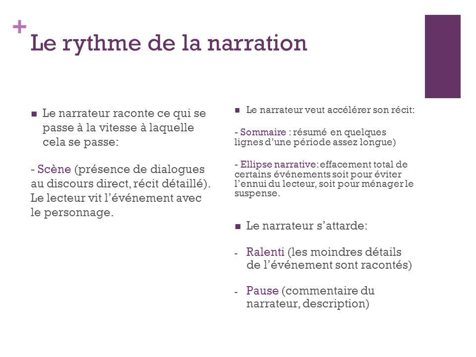 + Le rythme de la narration Le narrateur veut accélérer son récit: - Sommaire : résumé en quelques lignes dune période assez longue) - Ellipse narrati
