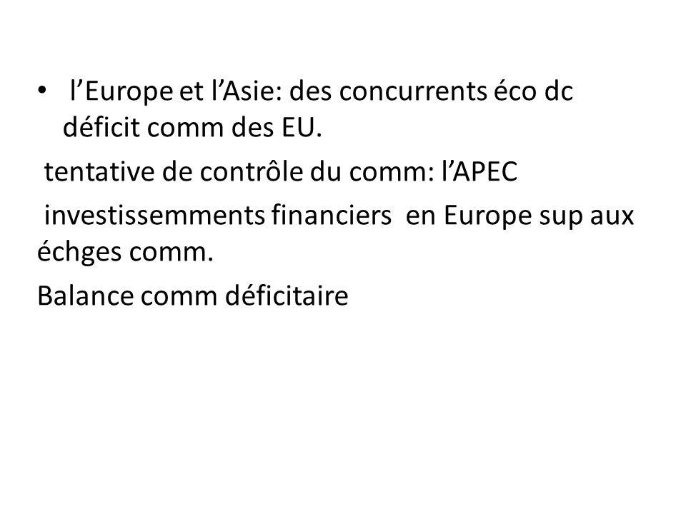 lEurope et lAsie: des concurrents éco dc déficit comm des EU. tentative de contrôle du comm: lAPEC investissemments financiers en Europe sup aux échge