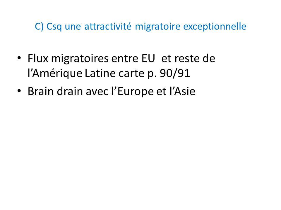 C) Csq une attractivité migratoire exceptionnelle Flux migratoires entre EU et reste de lAmérique Latine carte p. 90/91 Brain drain avec lEurope et lA