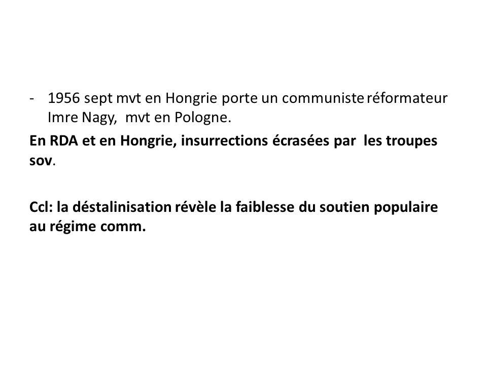 -1956 sept mvt en Hongrie porte un communiste réformateur Imre Nagy, mvt en Pologne. En RDA et en Hongrie, insurrections écrasées par les troupes sov.
