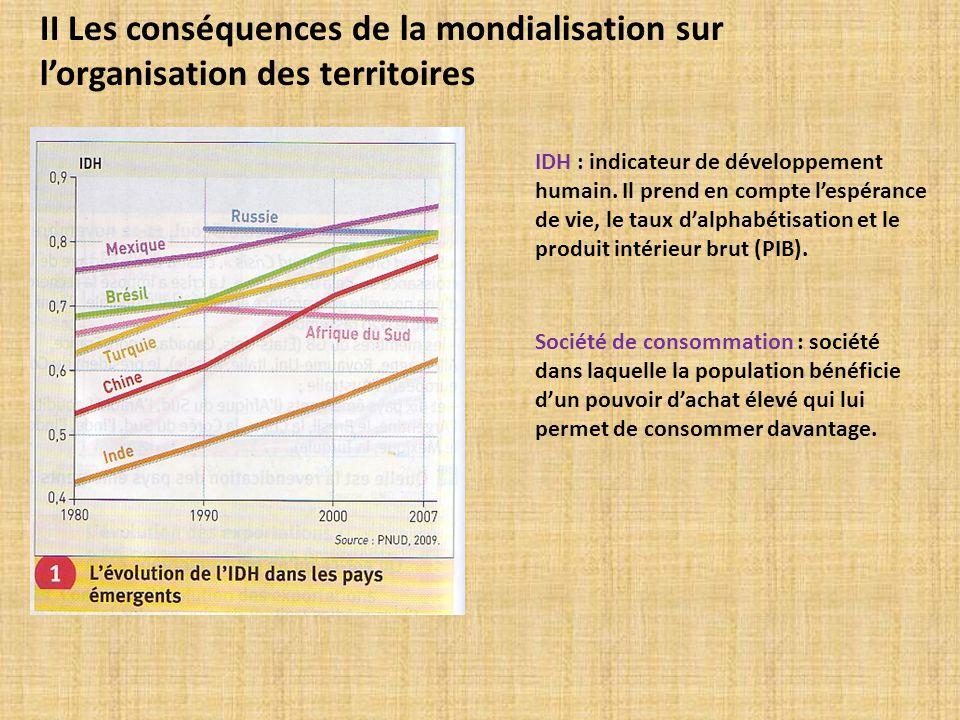 II Les conséquences de la mondialisation sur lorganisation des territoires IDH : indicateur de développement humain. Il prend en compte lespérance de