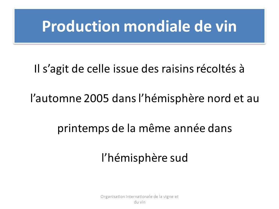 Production mondiale de vin Il sagit de celle issue des raisins récoltés à lautomne 2005 dans lhémisphère nord et au printemps de la même année dans lhémisphère sud Organisation internationale de la vigne et du vin