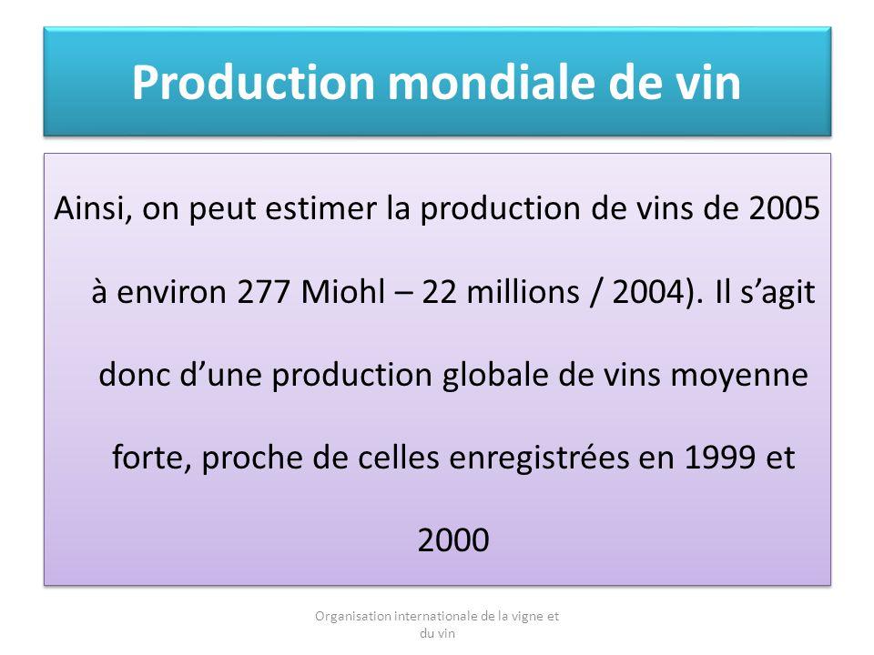 Production mondiale de vin Ainsi, on peut estimer la production de vins de 2005 à environ 277 Miohl – 22 millions / 2004). Il sagit donc dune producti