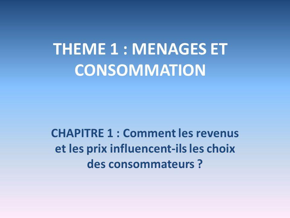 THEME 1 : MENAGES ET CONSOMMATION CHAPITRE 1 : Comment les revenus et les prix influencent-ils les choix des consommateurs ?