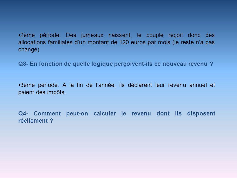 2ème période: Des jumeaux naissent; le couple reçoit donc des allocations familiales dun montant de 120 euros par mois (le reste na pas changé) Q3- En