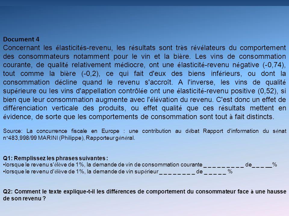 Document 4 Concernant les é lasticit é s-revenu, les r é sultats sont tr è s r é v é lateurs du comportement des consommateurs notamment pour le vin e