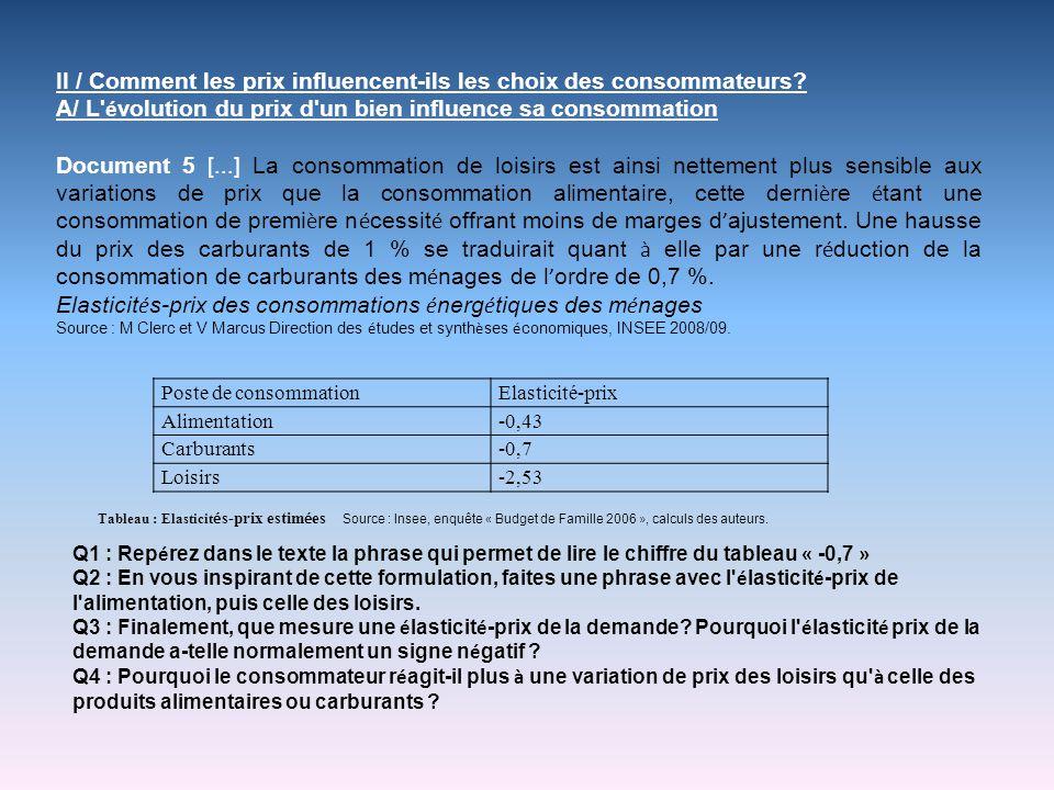 Poste de consommationElasticité-prix Alimentation-0,43 Carburants-0,7 Loisirs-2,53 II / Comment les prix influencent-ils les choix des consommateurs?