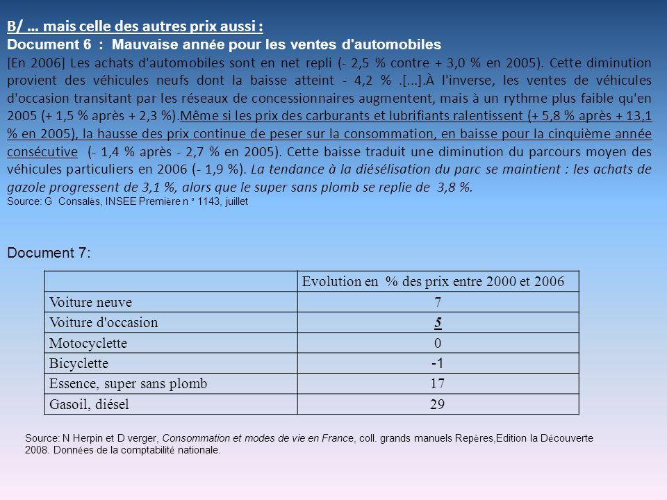 B/ … mais celle des autres prix aussi : Document 6 : Mauvaise ann é e pour les ventes d'automobiles [En 2006] Les achats d'automobiles sont en net rep