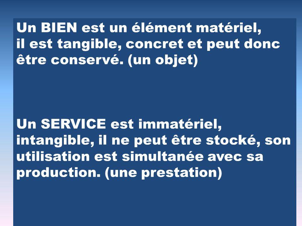 Un BIEN est un élément matériel, il est tangible, concret et peut donc être conservé. (un objet) Un SERVICE est immatériel, intangible, il ne peut êtr