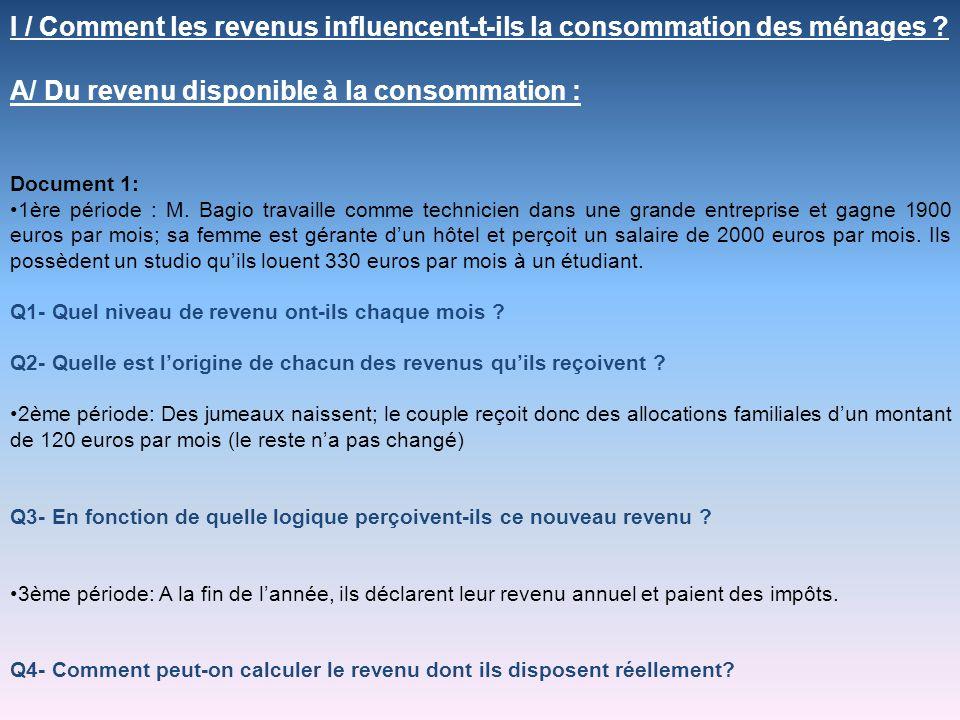 I / Comment les revenus influencent-t-ils la consommation des ménages ? A/ Du revenu disponible à la consommation : Document 1: 1ère période : M. Bagi