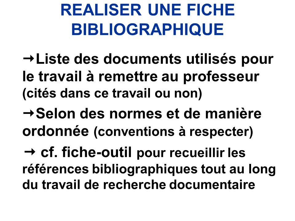REALISER UNE FICHE BIBLIOGRAPHIQUE Liste des documents utilisés pour le travail à remettre au professeur (cités dans ce travail ou non) Selon des norm