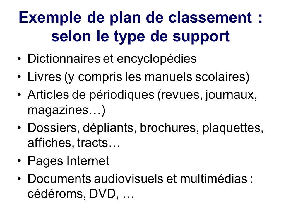Exemple de plan de classement : selon le type de support Dictionnaires et encyclopédies Livres (y compris les manuels scolaires) Articles de périodiqu