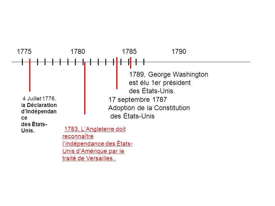4 Juillet 1776, la Déclaration dIndépendan ce des États- Unis. 1775 1780 1785 1790 I I I I I I I I I I I I I I I I I 1783, LAngleterre doit reconnaîtr