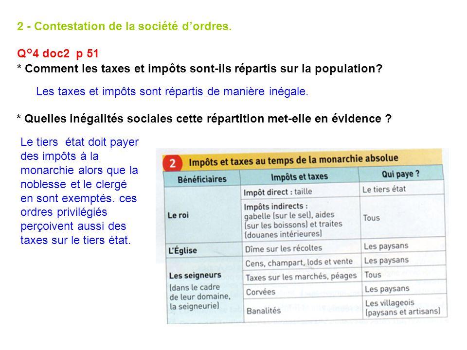 2 - Contestation de la société dordres. Q°4 doc2 p 51 * Comment les taxes et impôts sont-ils répartis sur la population? Les taxes et impôts sont répa