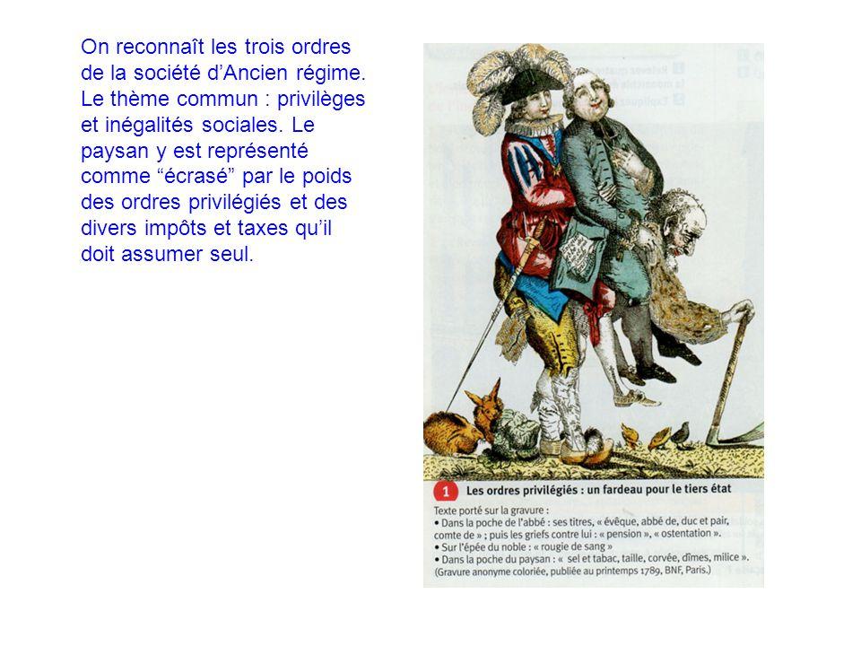 On reconnaît les trois ordres de la société dAncien régime. Le thème commun : privilèges et inégalités sociales. Le paysan y est représenté comme écra