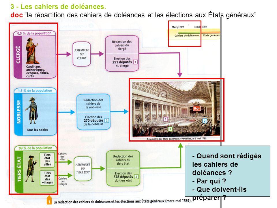 3 - Les cahiers de doléances. doc la répartition des cahiers de doléances et les élections aux États généraux - Quand sont rédigés les cahiers de dolé