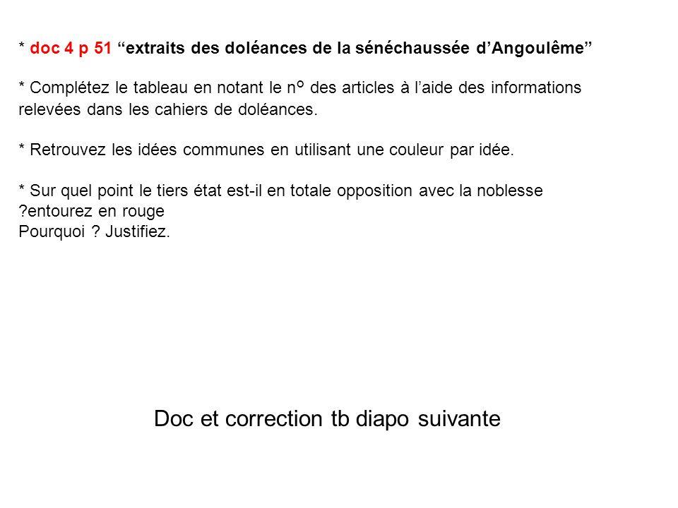 * doc 4 p 51 extraits des doléances de la sénéchaussée dAngoulême * Complétez le tableau en notant le n° des articles à laide des informations relevée