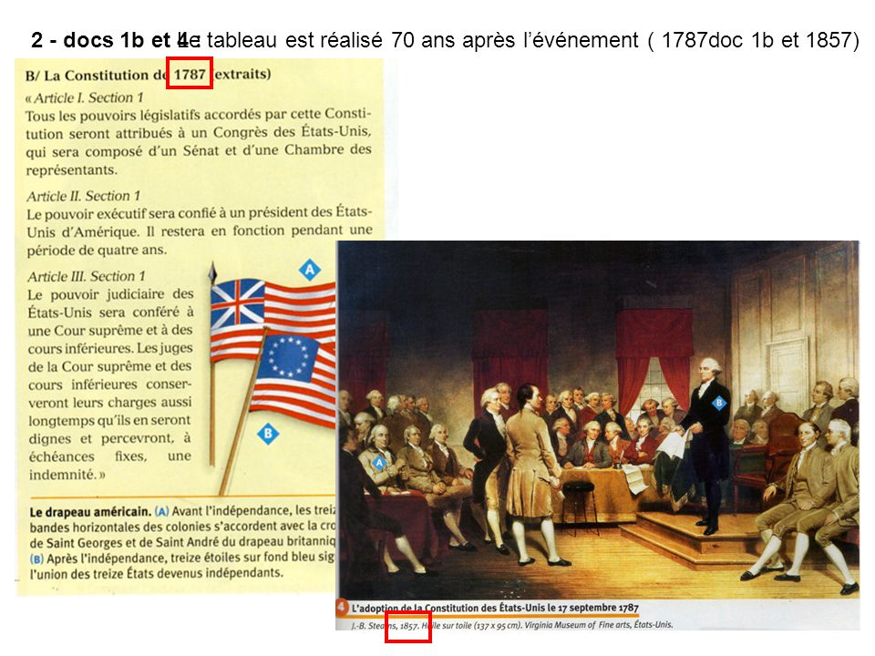 Décrire loeuvre et en expliquer le sens 3 - * Description de la scène : les délégués des États formant les 13 colonies indépendantes entourent George Washington (héros de la guerre dIndépendancc), qui présente le texte de la Constitution.
