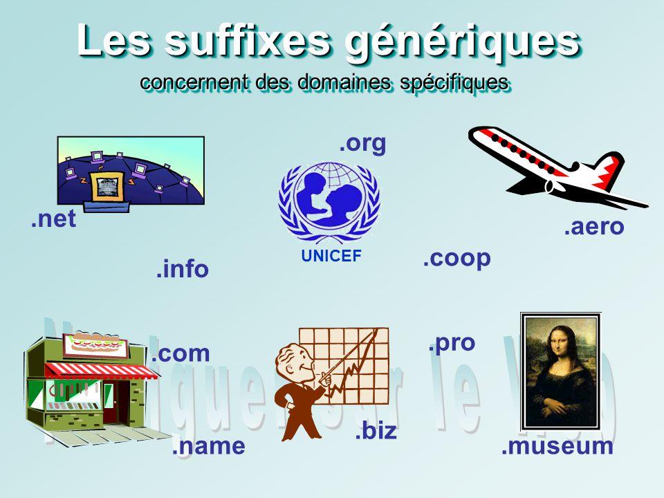 Les suffixes génériques.aero.com.biz.net UNICEF.org.museum concernent des domaines spécifiques.coop.info.pro.name